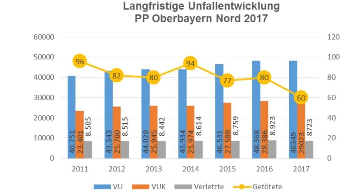Wunderbar Fahrzeug Unfall Diagramm Ideen - Elektrische Schaltplan ...